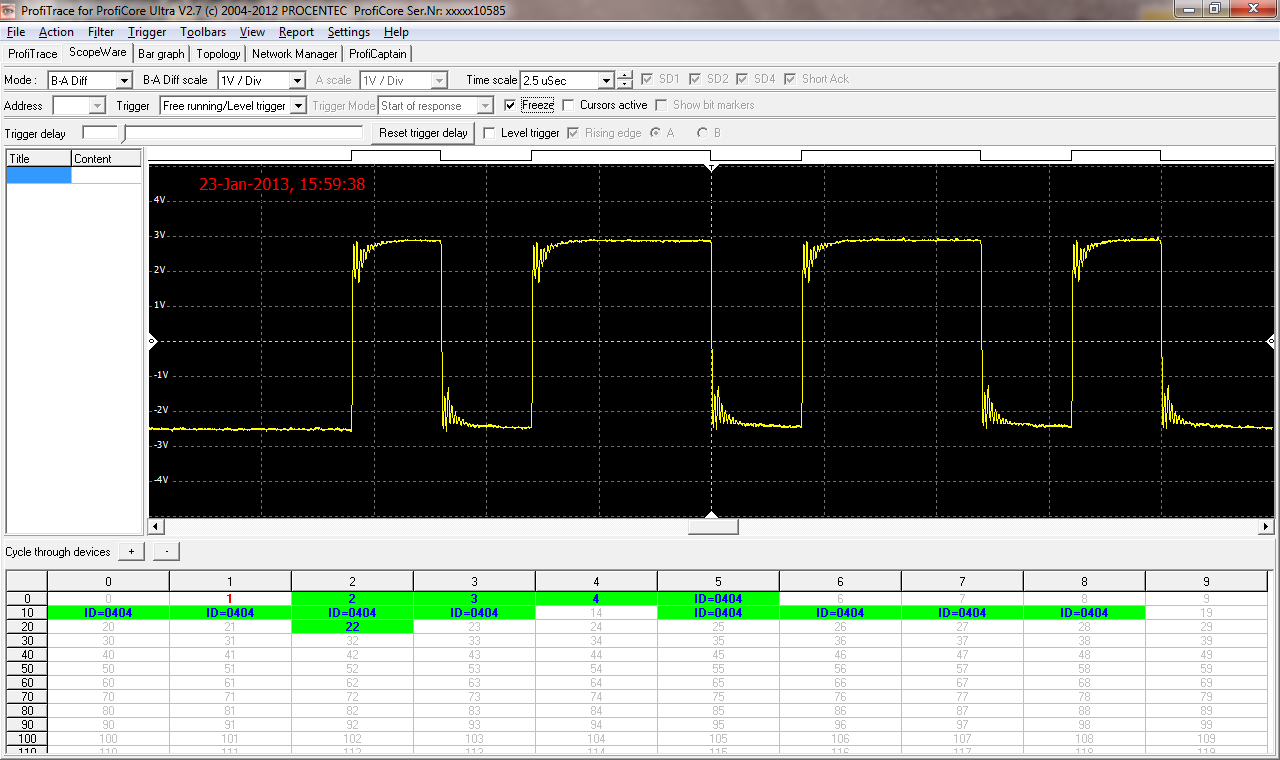 Nestle Purnia Profibus Network Problems Pnp Motion Controls